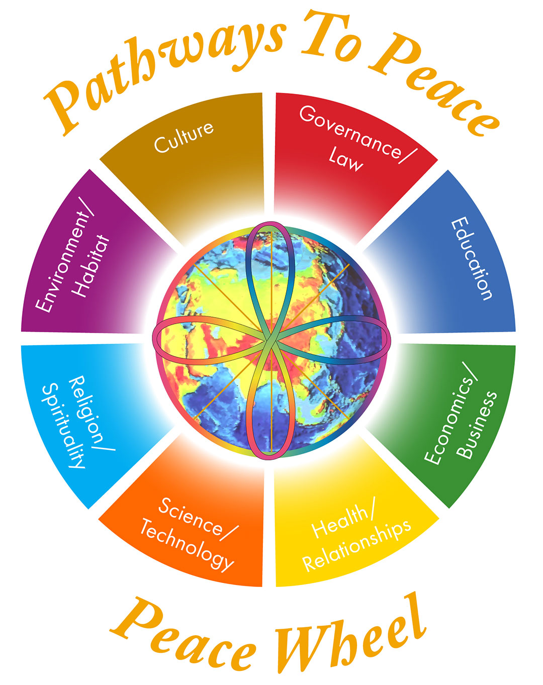 Pathways To Peace – Together, Building a Sustainable ...